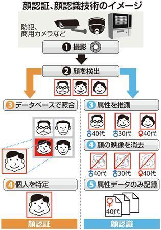 20130505-00000542-san-000-13-view