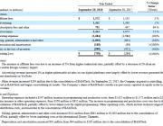 【企業】ディズニーはHuluへの投資で600億円以上の赤字、それでもストリーミング配信でNetflix・Amazonを追撃する