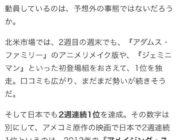 【朗報】映画「ジョーカー」がアメコミ映画7年ぶりの2週連続1位を達成